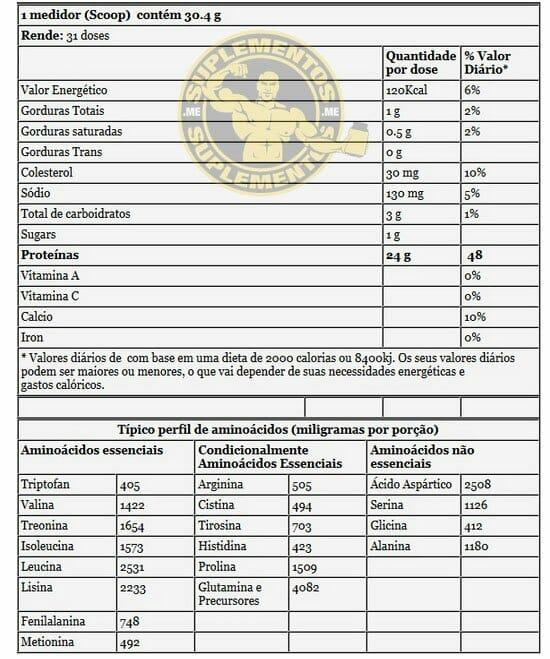 Informação Nutricional e Aminograma do Whey Protein Optimum