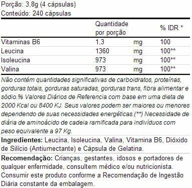ec23a5f69 bcaa integralmedica - Tabela nutricional